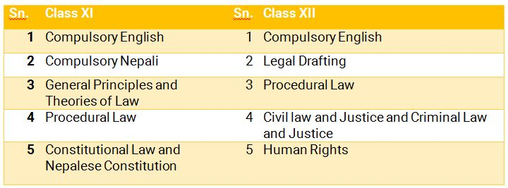 +2 in Law course offered at Rajarshi Janak campus